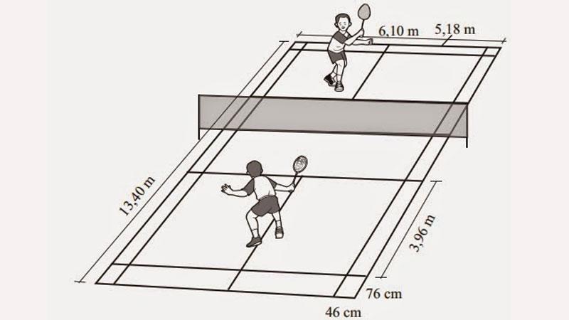 luas lebar dan panjang ukuran lapangan badminton